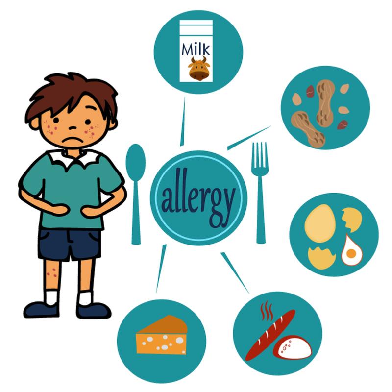 Children with food allergies. Babysitting clipart children's day