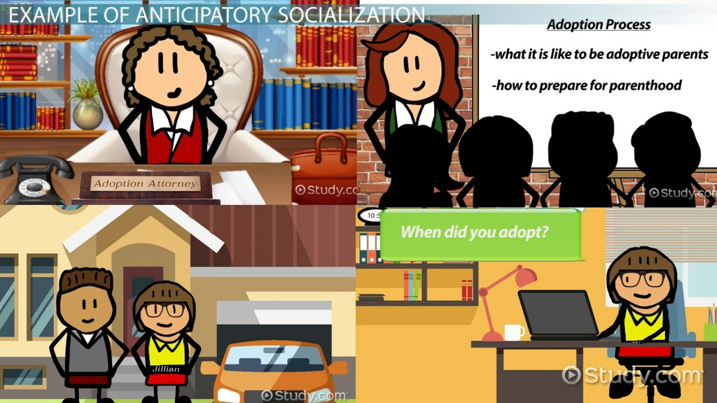Babysitting clipart idiosyncrasy. Anticipatory socialization definition examples