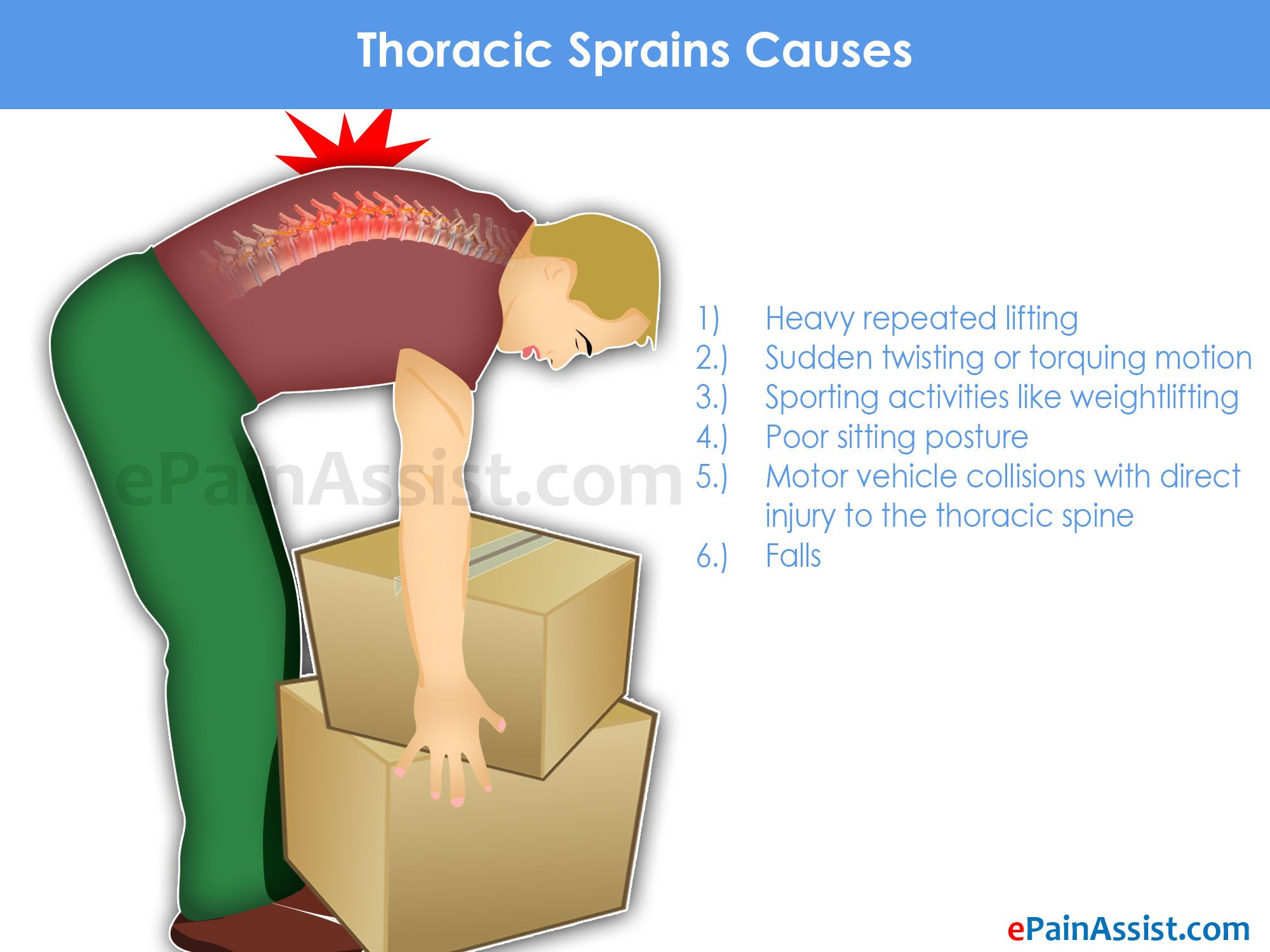 Thoracic sprain treatment exercise. Back clipart muscle spasm