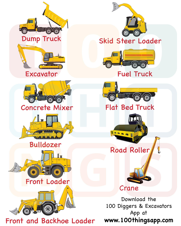 Backhoe clipart building equipment. Legend and list of