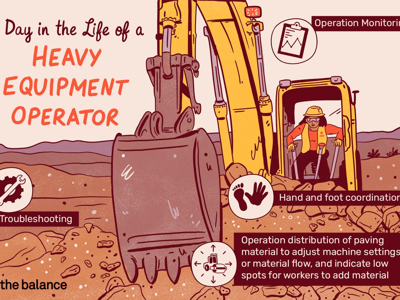 Backhoe clipart equipment operator. Heavy job description salary