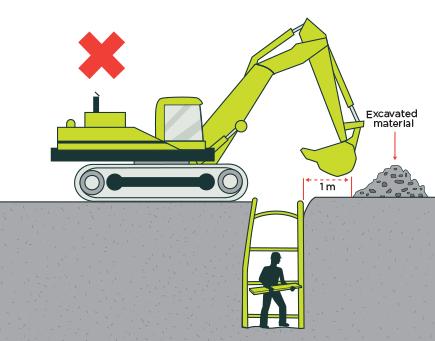 Safety worksafe . Backhoe clipart excavation