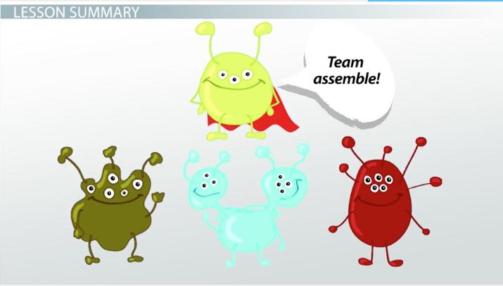 Bacteria clipart archaebacteria. Definition examples video lesson