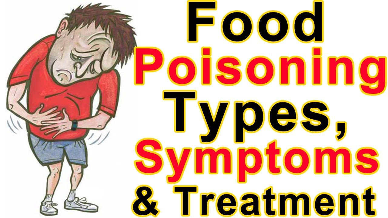 Bacteria clipart food poisoning. Types of symptoms best