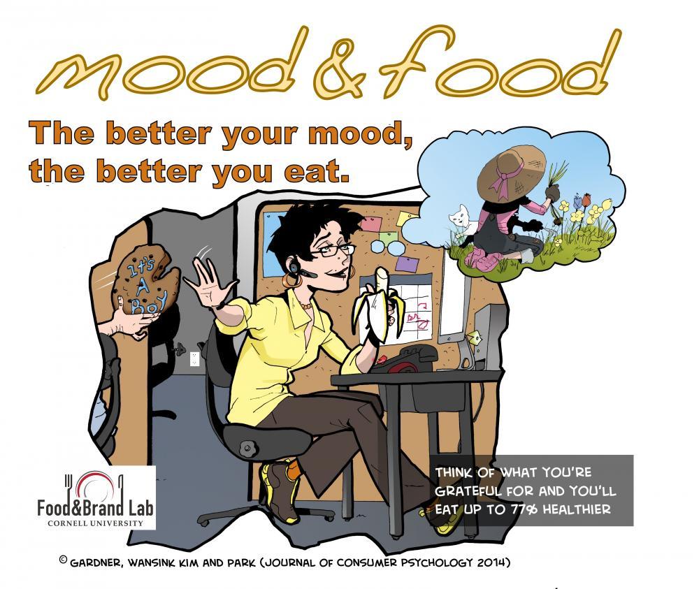 Feeding your feelings food. Bad clipart bad mood