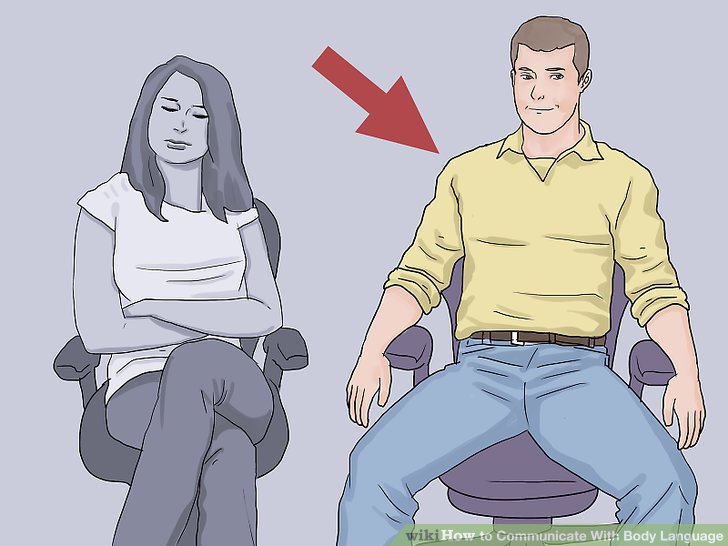 Bad clipart body language. The best ways to