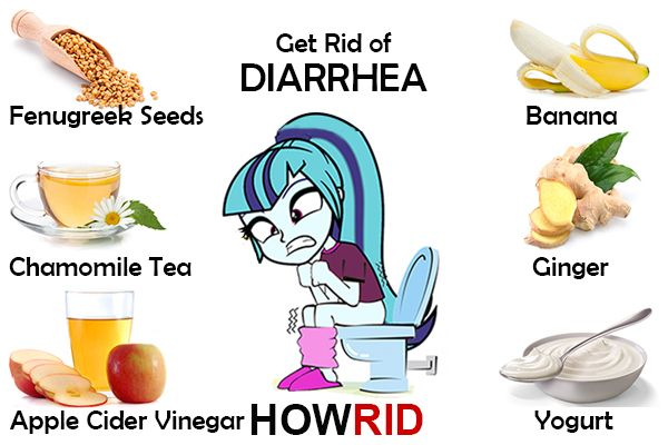 best diarrhea dysentry. Bad clipart dysentery