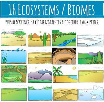 Biomes ecosystems clip art. Bad clipart ecosystem