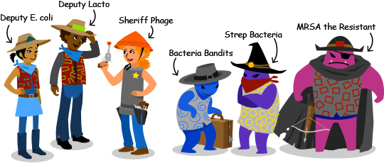 Microbes bacteria in the. Bad clipart microbe