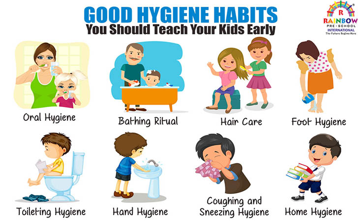 Good habits which must. Bad clipart personal hygiene