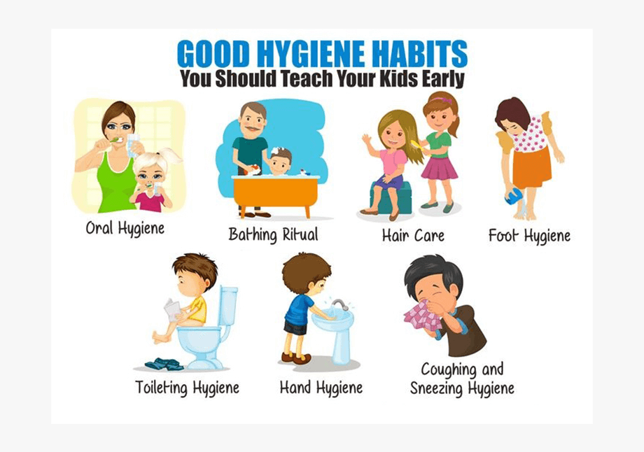 Germ keeping our body. Germs clipart poor hygiene