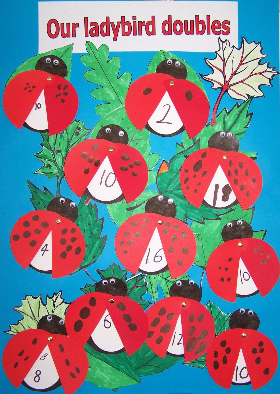 Waitahuna school the ladybird. Bad clipart tempered