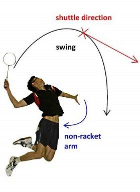 Take the shuttle at. Badminton clipart jump smash