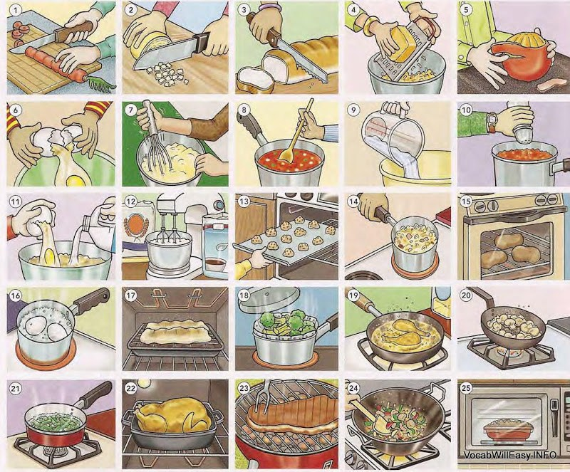 Food preparation recipes cooking. Baking clipart mix ingredient