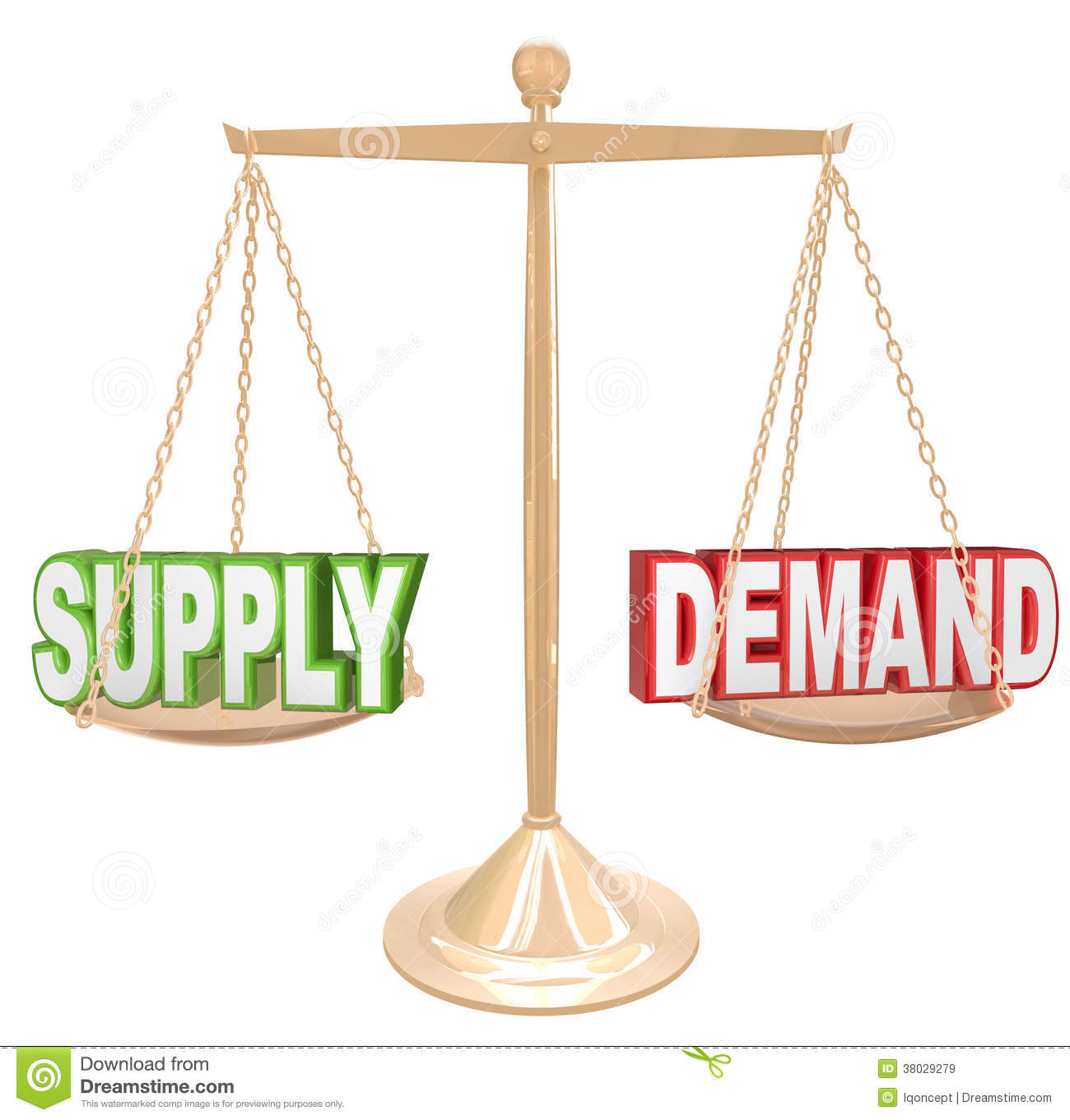 Balance clipart kid. Supply and demand panda