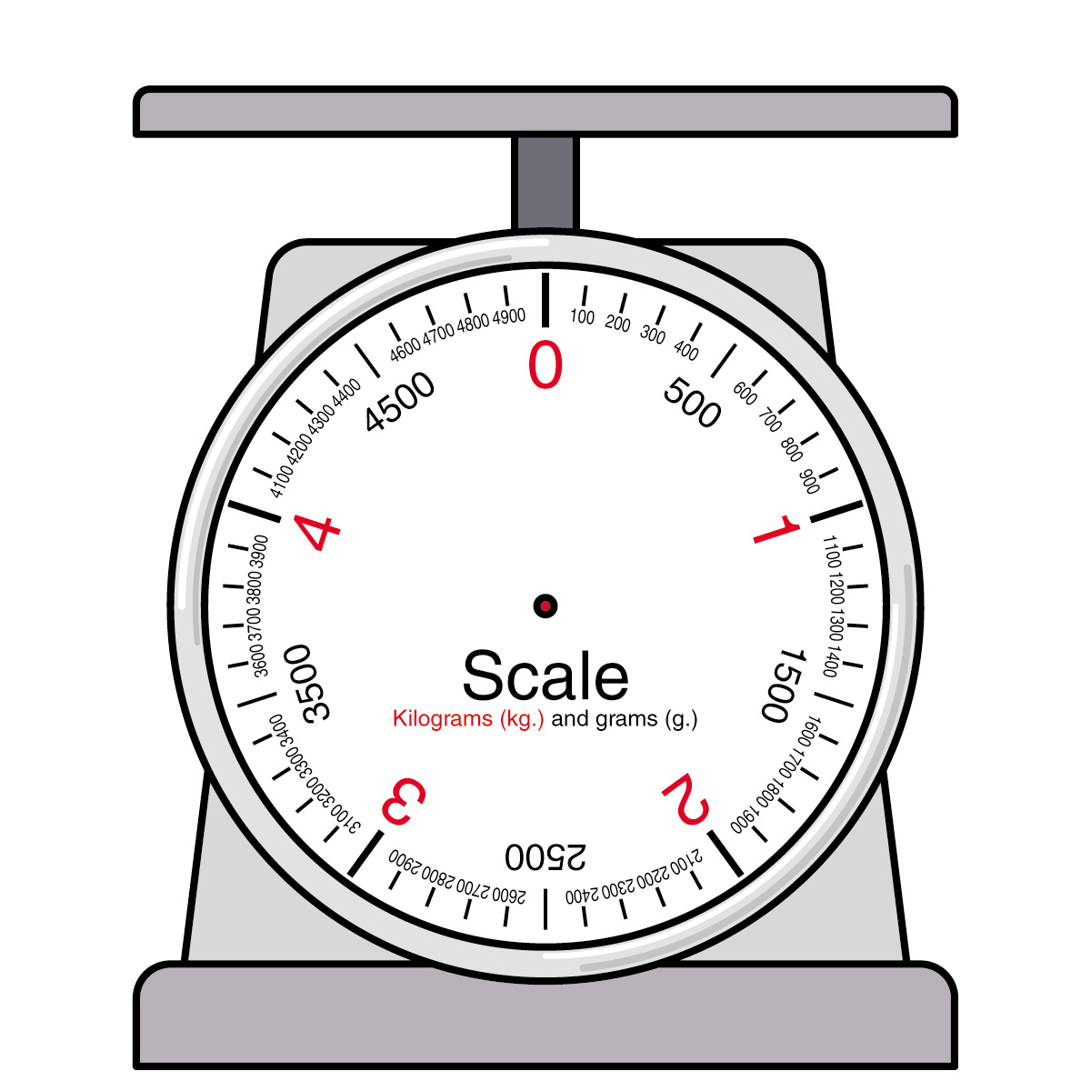 Types of weighing scales. Weight clipart drawing science