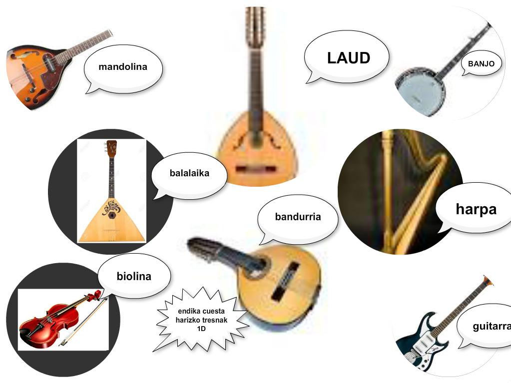 Mandolina harpa bandurria balalaika. Banjo clipart laud