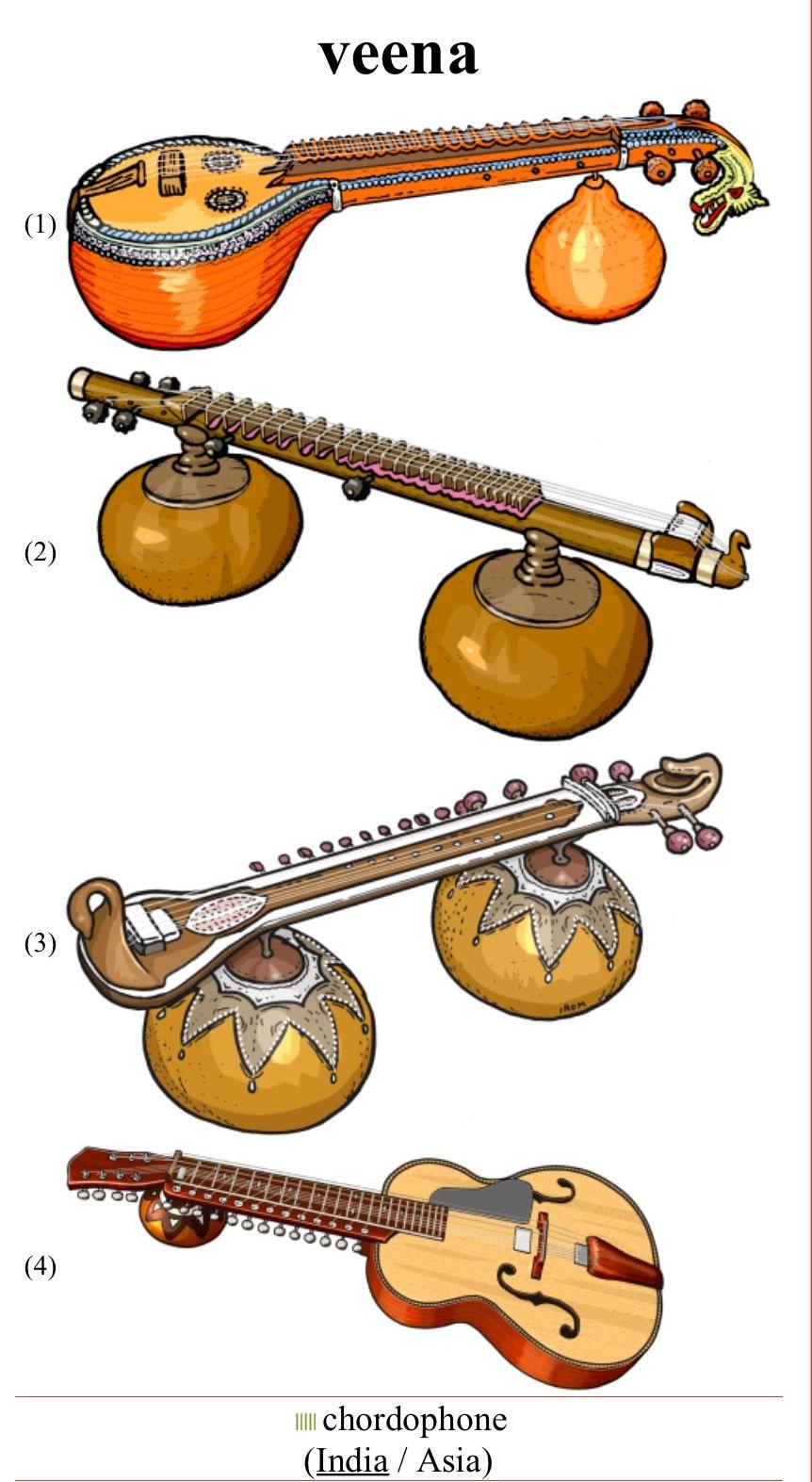 Banjo clipart veena.  saraswati rudra vichitra