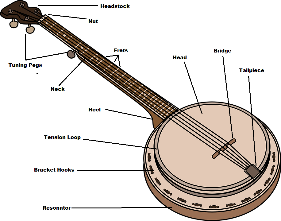 Parts design bluegrass festival. Banjo clipart watercolor
