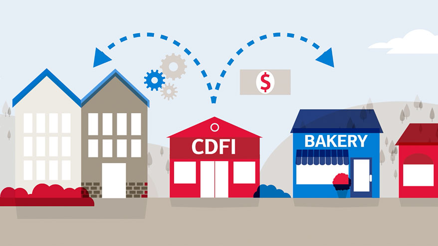 Bank clipart financial institution. Of america investing in