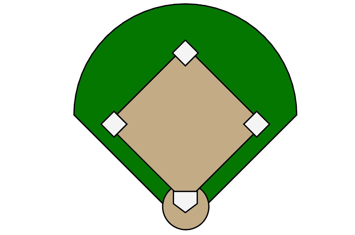 Softball clipart softball diamond. Baseball field diagram printable