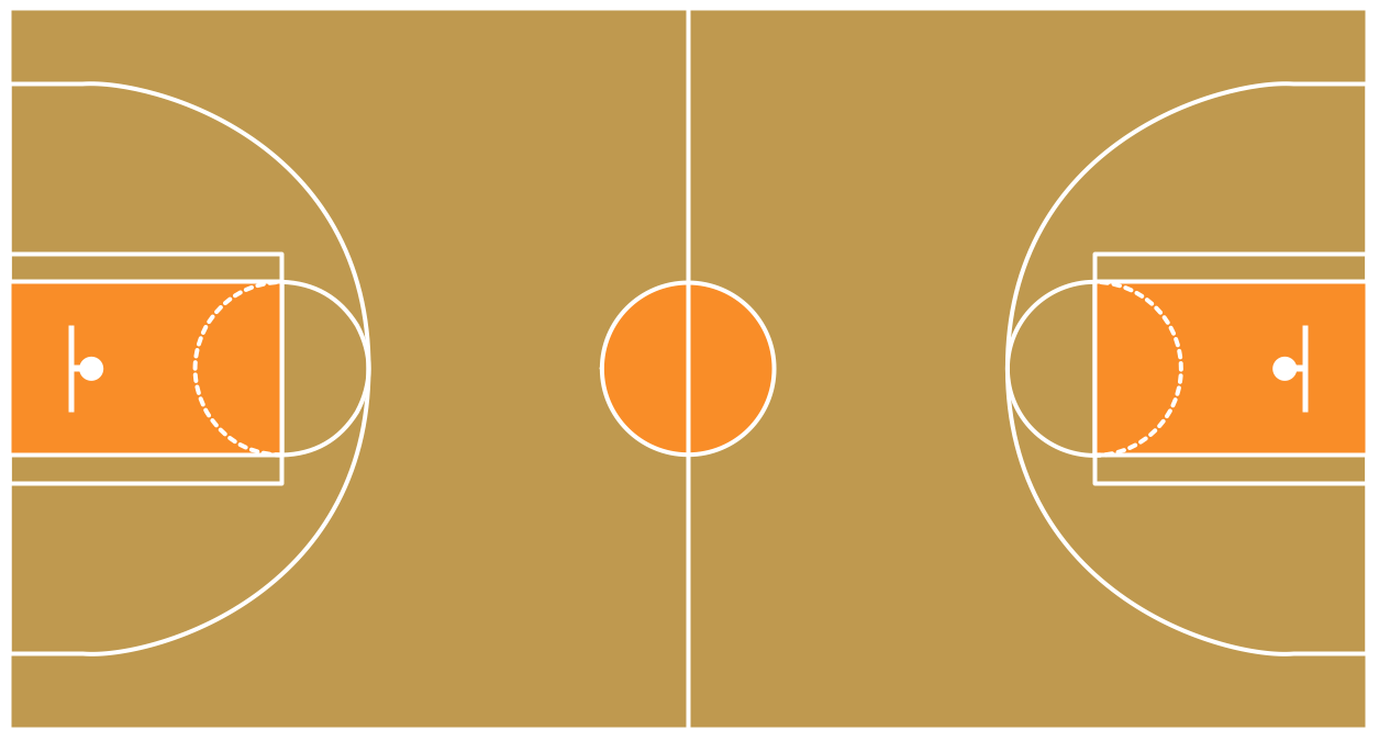 Basketball clipart basketball court. The discourse of literacy