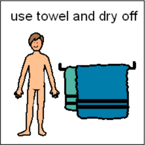 Bath clipart sequence. Shower connectability showering