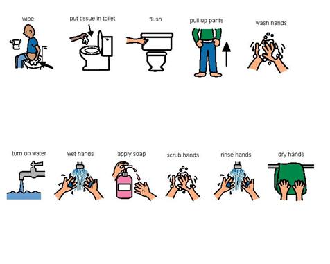Bath clipart sequence. Free pre k autism