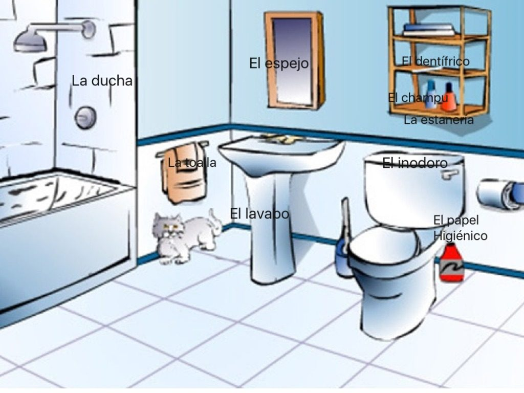 Station . Bathroom clipart
