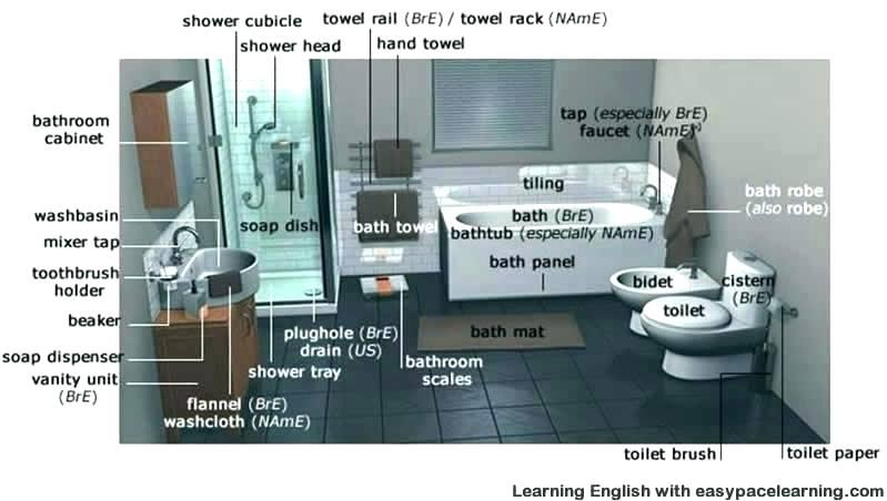Items that start with. Bathtub clipart bathroom item