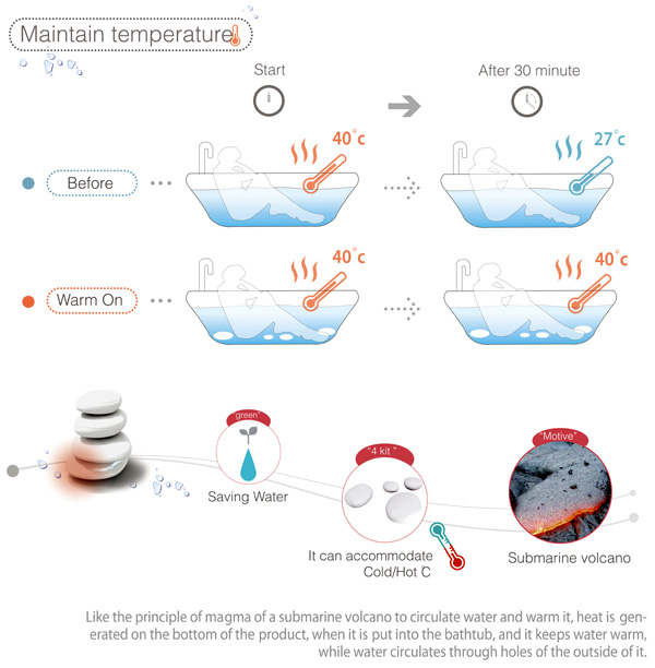 Perfectly warmed yanko design. Bathtub clipart warm bath