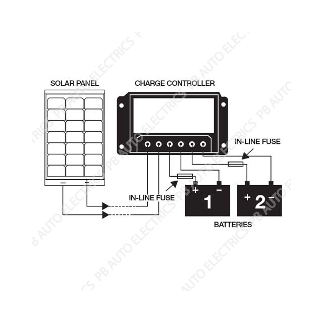 Dual solar charge controller. Battery clipart two