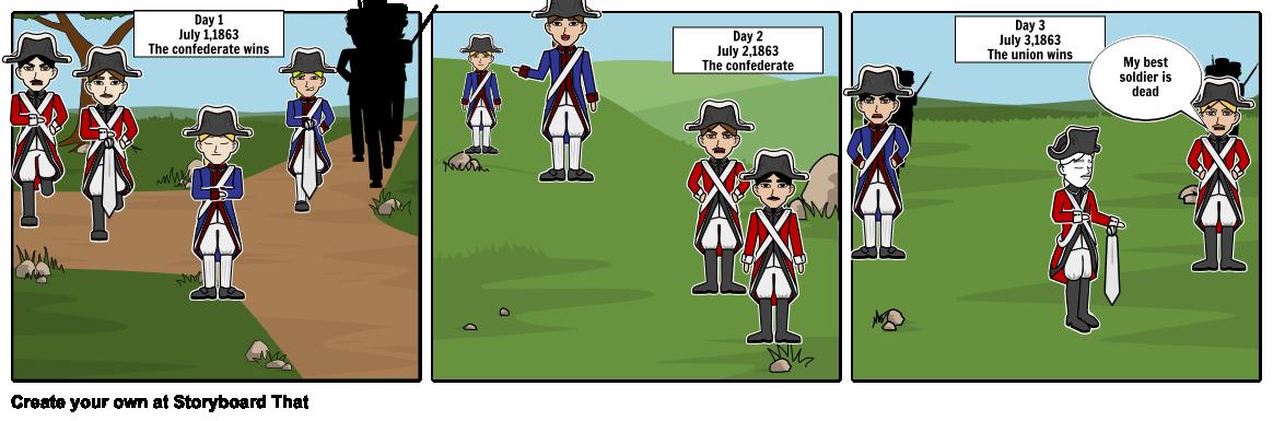 The of storyboard by. Battle clipart battle gettysburg