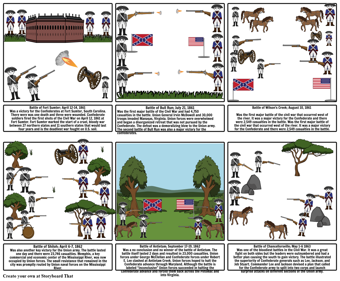 Timeline storyboard by madhurnutulapati. Battle clipart civil war battle