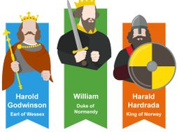 Of display year by. Battle clipart hastings clipart