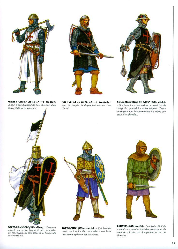 Battle clipart medieval war.  best warfare images