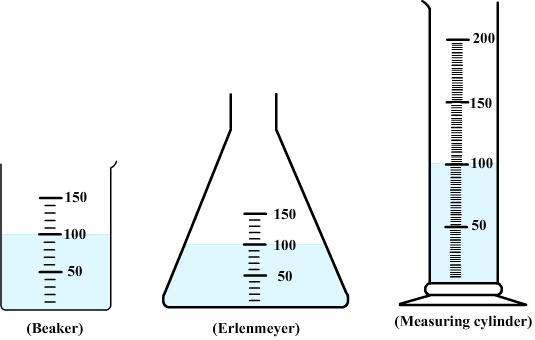 Beaker clipart measurement.  collection of liquid