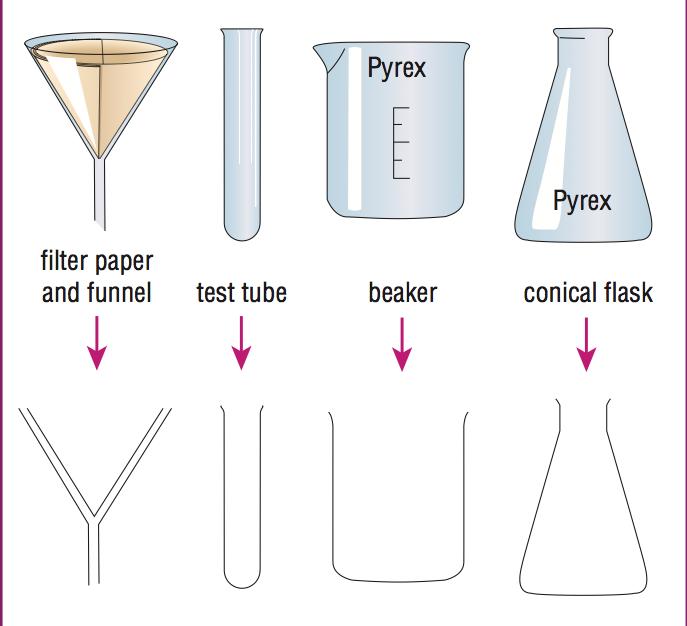Miss wrights wiki yr. Beaker clipart scientific diagram