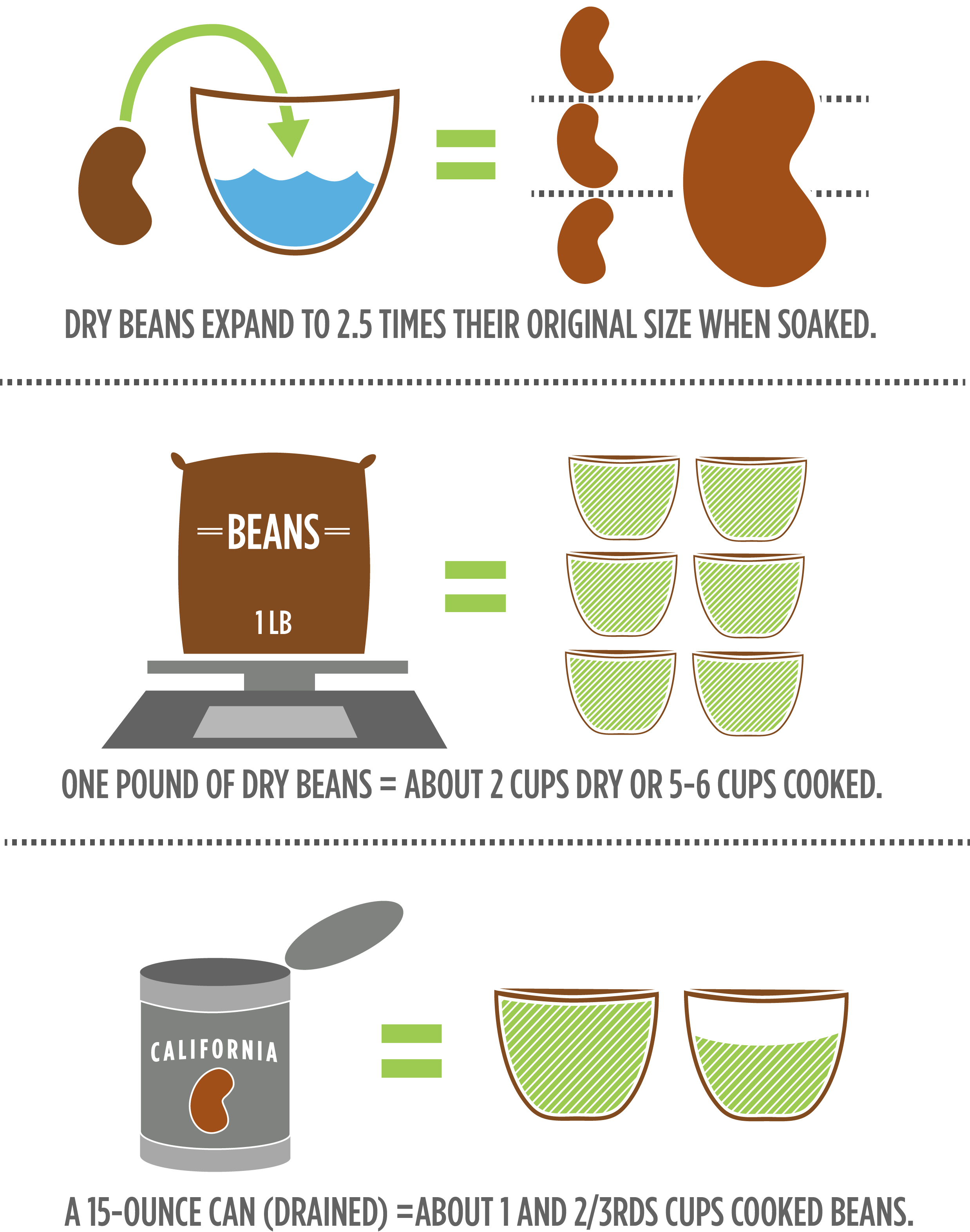 Cooking storage soaking arithmetic. Beans clipart dry bean