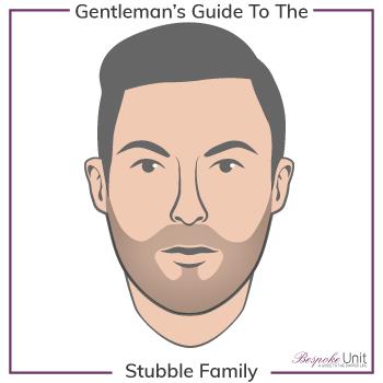 Men s diamond face. Beard clipart stubble