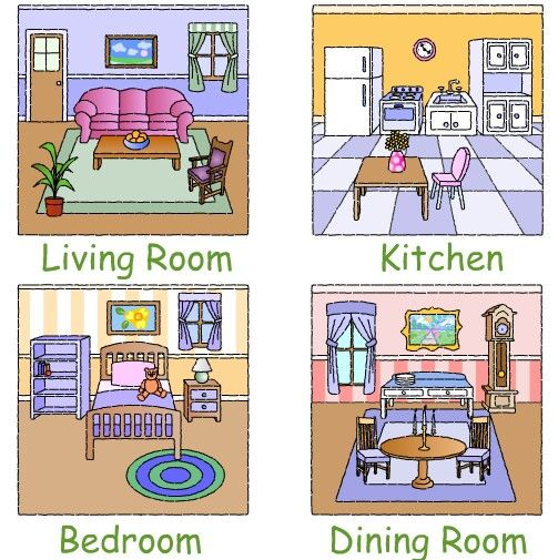 Bedroom clipart part house bedroom. Parts of my english