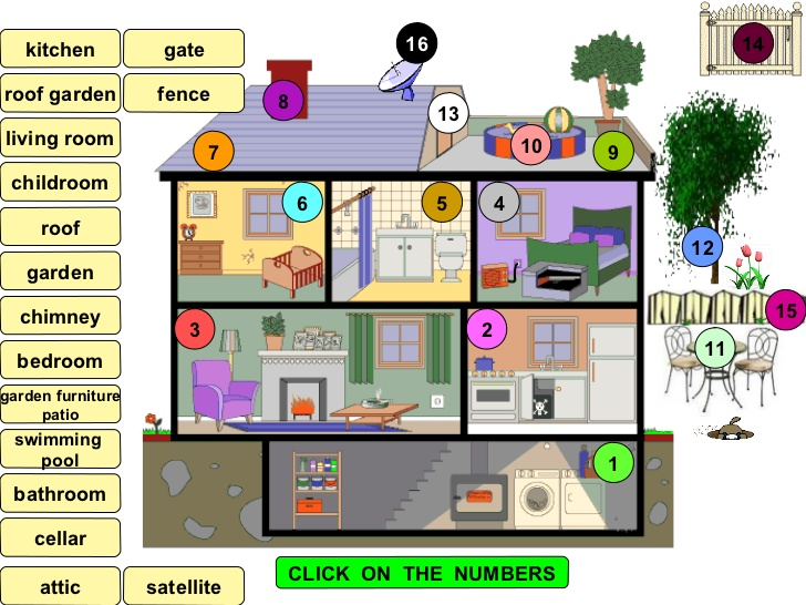 The furniture dining room. Bedroom clipart part house bedroom