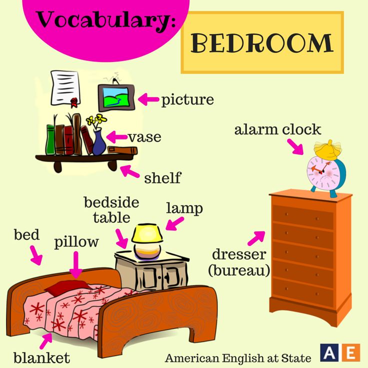 Bedroom clipart part house bedroom. Parts photos and video
