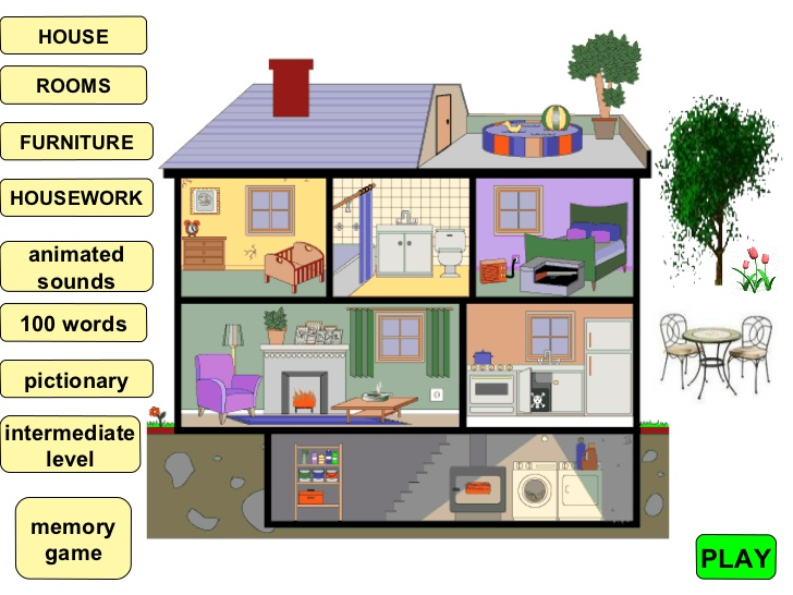 Bedroom clipart part house bedroom. Parts of a and