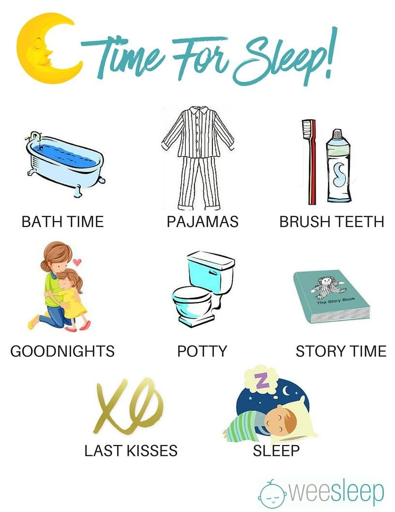 Visual chart for toddlers. Bedtime clipart bedtime routine