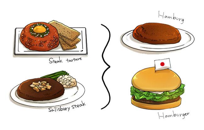 Japanese hamburger steaks hambagu. Beef clipart salisbury steak