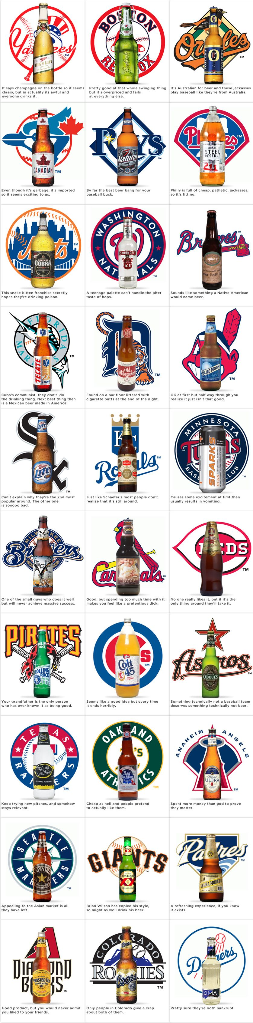 Beer clipart baseball. A for every team