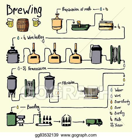 Vector art hand drawn. Beer clipart drawing