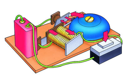 How does an electric. Bell clipart bell work