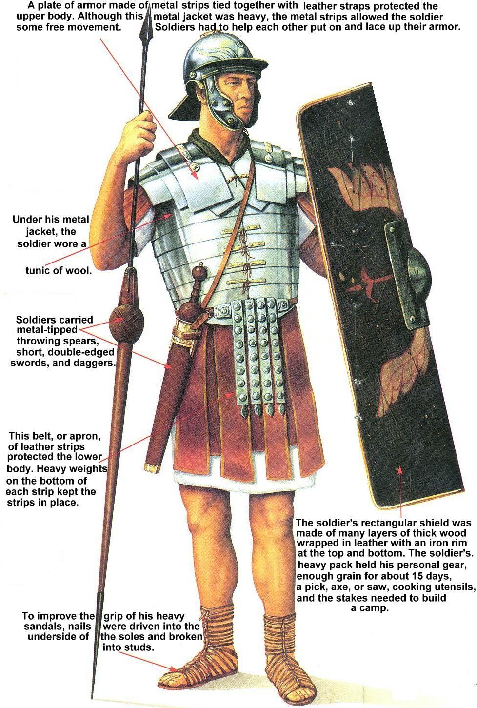 The legion underwent several. Belt clipart soldier roman